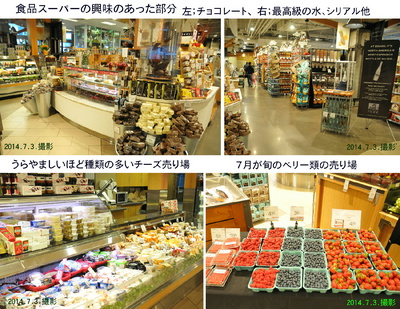 0703食品スーパー.jpg
